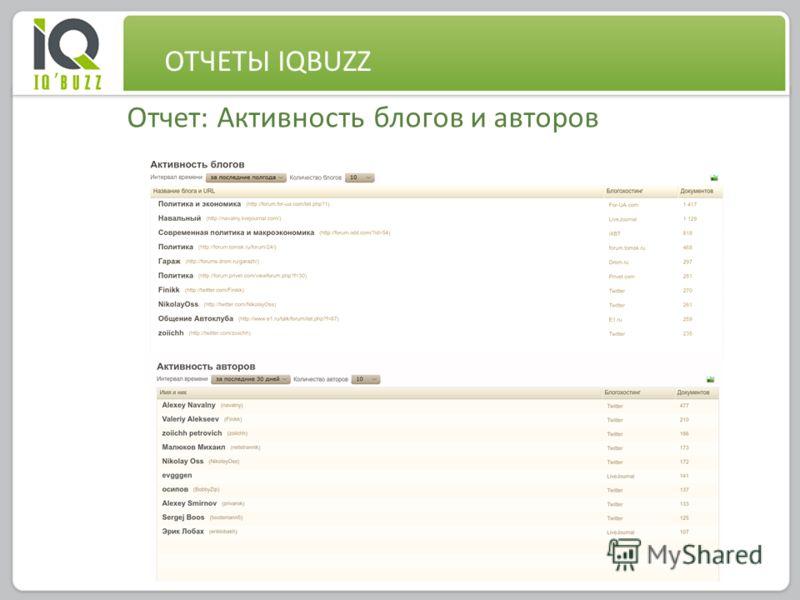 0 Отчет: Активность блогов и авторов ОТЧЕТЫ IQBUZZ