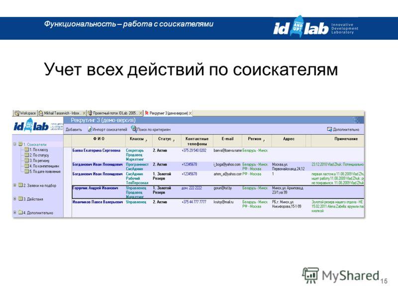 Функциональность – работа с соискателями Учет всех действий по соискателям 15