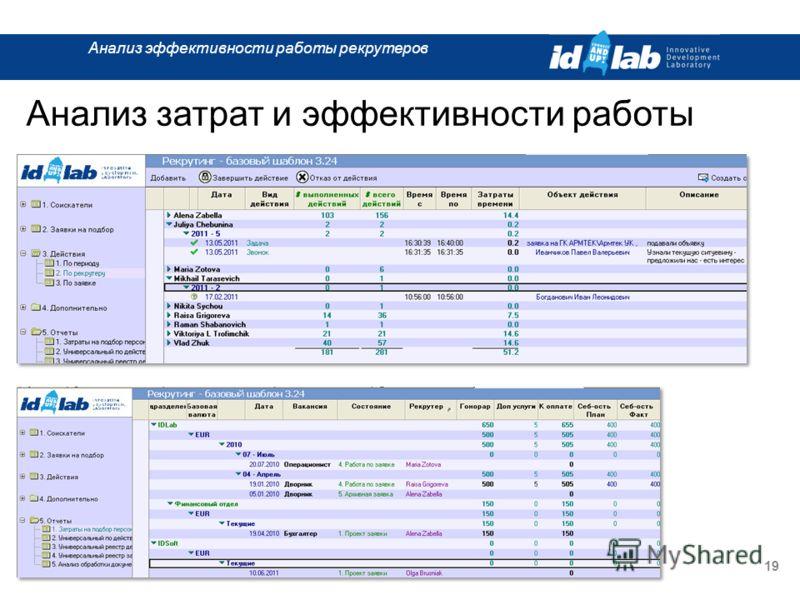 Анализ эффективности работы рекрутеров Анализ затрат и эффективности работы 19
