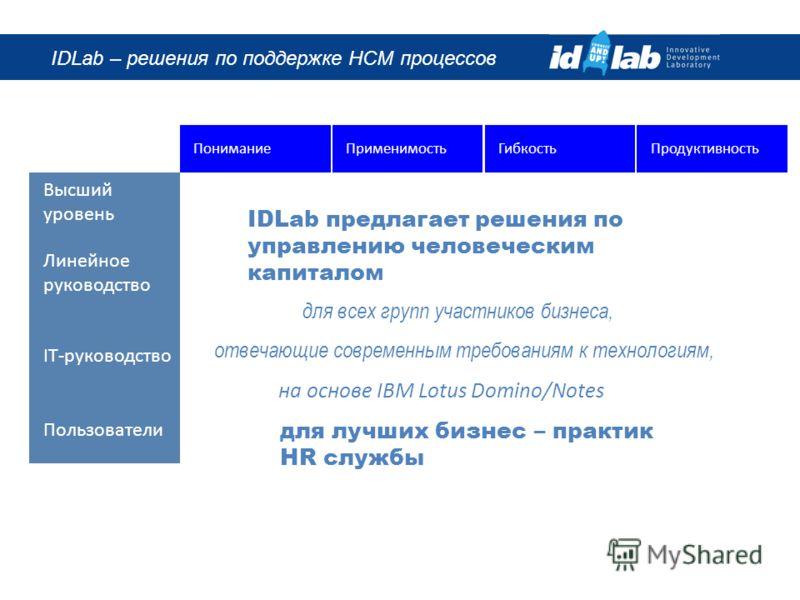 IDLab – решения по поддержке HCM процессов IDLab предлагает решения по управлению человеческим капиталом ПродуктивностьГибкостьПрименимостьПонимание отвечающие современным требованиям к технологиям, для лучших бизнес – практик HR службы на основе IBM