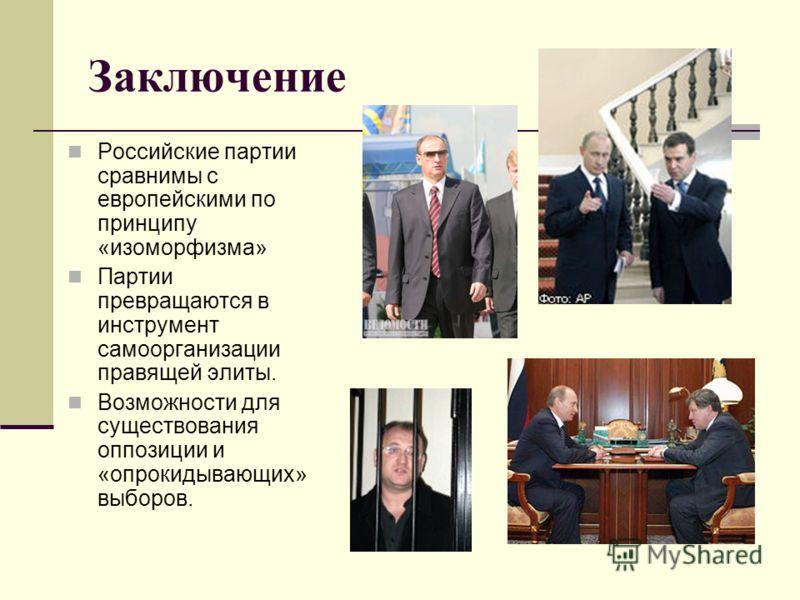 Заключение Российские партии сравнимы с европейскими по принципу «изоморфизма» Партии превращаются в инструмент самоорганизации правящей элиты. Возможности для существования оппозиции и «опрокидывающих» выборов.