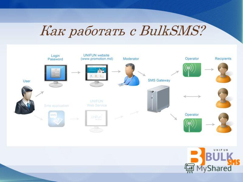 Как работать с BulkSMS?