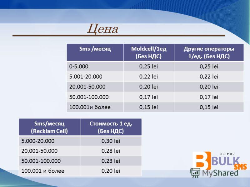Цена Sms /месяцMoldcell/1ед (Без НДС) Другие операторы 1/ед. (Без НДС) Sms/месяц (Recklam Cell) Стоимость 1 ед. (Без НДС)