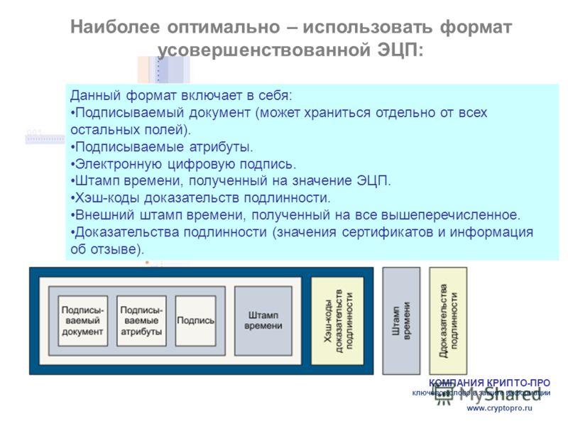 КОМПАНИЯ КРИПТО-ПРО ключевое слово в защите информации www.cryptopro.ru Наиболее оптимально – использовать формат усовершенствованной ЭЦП: Данный формат включает в себя: Подписываемый документ (может храниться отдельно от всех остальных полей). Подпи