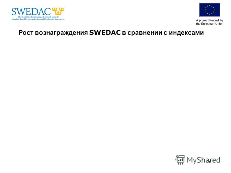 A project funded by the European Union 16 Рост вознаграждения SWEDAC в сравнении с индексами