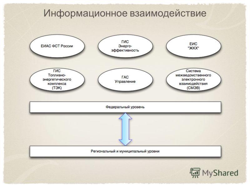 Информационное взаимодействие