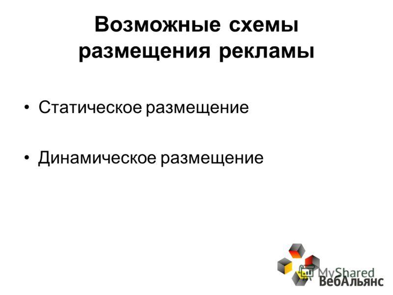 Возможные схемы размещения рекламы Статическое размещение Динамическое размещение