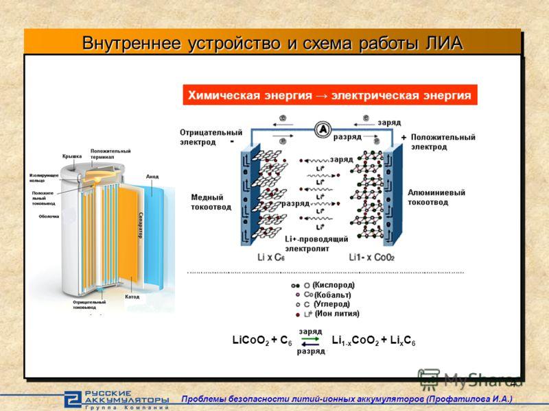 3 1. Ведение. Принцип работы литий-ионных аккумуляторов (ЛИА) и основы безопасности Проблемы безопасности литий-ионных аккумуляторов (Профатилова И.А.)