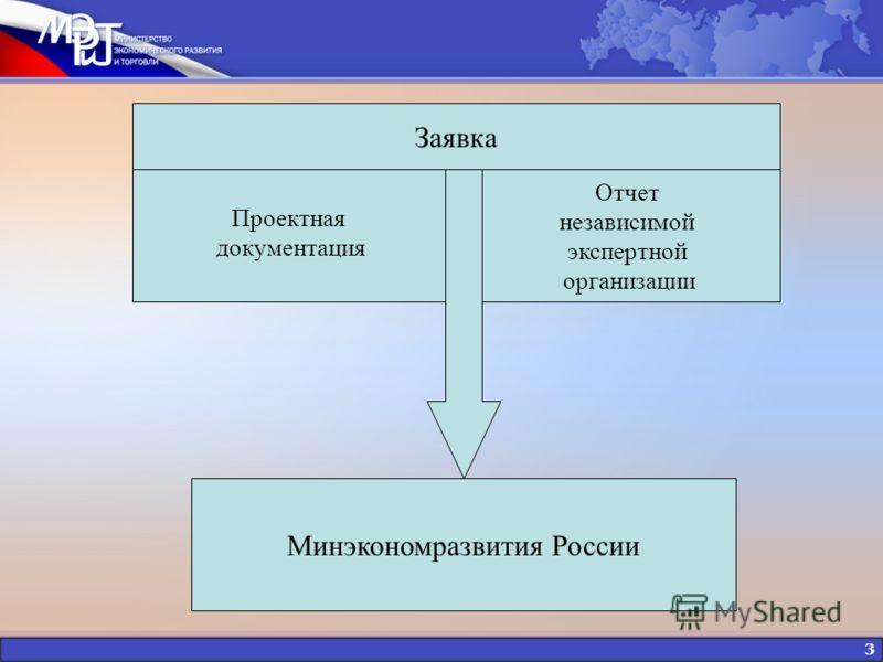 3 Проектная документация Отчет независимой экспертной организации Заявка Минэкономразвития России