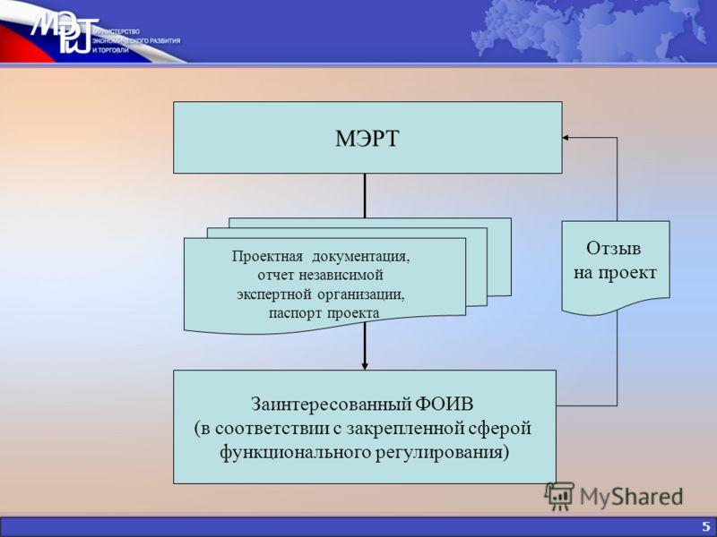 5 МЭРТ Заинтересованный ФОИВ (в соответствии с закрепленной сферой функционального регулирования) Проектная документация, отчет независимой экспертной организации, паспорт проекта Отзыв на проект