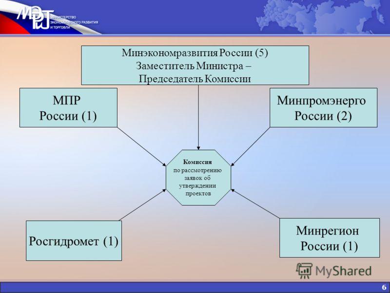6 МПР России (1) Минэкономразвития России (5) Заместитель Министра – Председатель Комиссии Минпромэнерго России (2) Комиссия по рассмотрению заявок об утверждении проектов Росгидромет (1) Минрегион России (1)