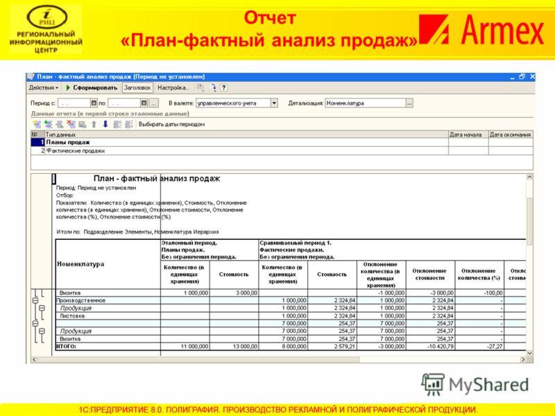 Отчет «План-фактный анализ продаж»