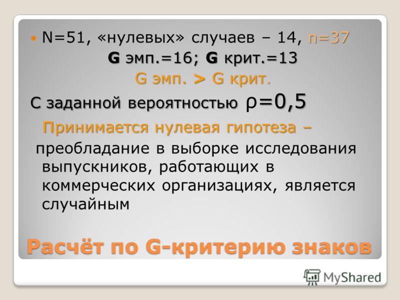 Расчёт по G-критерию знаков n=37 N=51, «нулевых» случаев – 14, n=37 G эмп.=16; G крит.=13 G эмп. > G крит. С заданной вероятностью =0,5 п ринимается нулевая гипотеза – С заданной вероятностью ρ=0,5 п ринимается нулевая гипотеза – преобладание в выбор