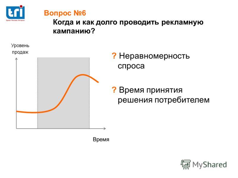 Вопрос 6 Когда и как долго проводить рекламную кампанию? ? Неравномерность спроса ? Время принятия решения потребителем Уровень продаж Время