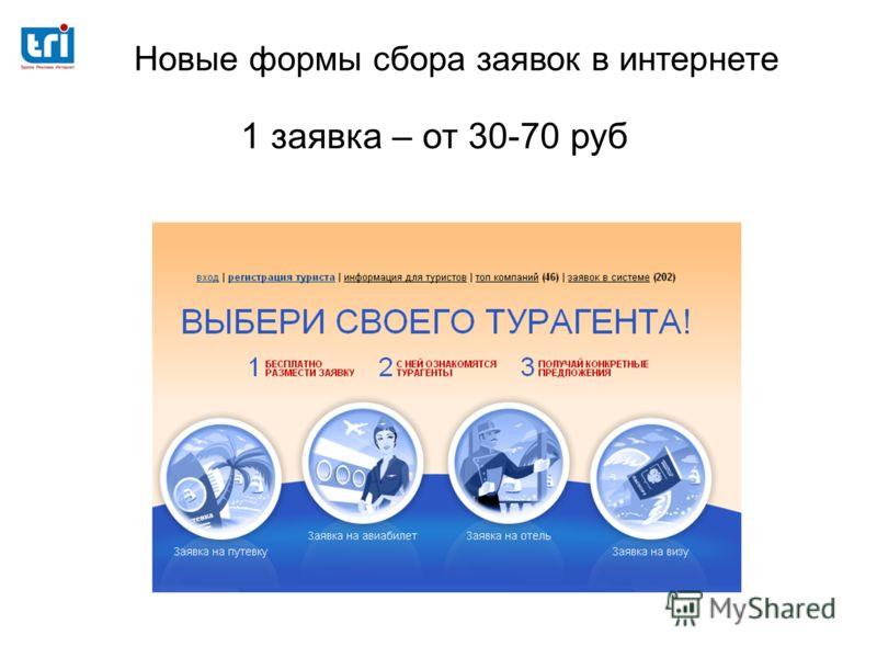 Новые формы сбора заявок в интернете 1 заявка – от 30-70 руб