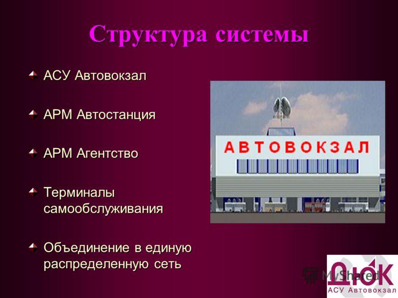 Структура системы АСУ Автовокзал АРМ Автостанция АРМ Агентство Терминалы самообслуживания Объединение в единую распределенную сеть