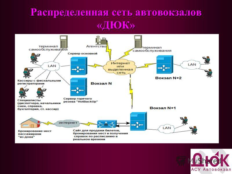 Распределенная сеть автовокзалов «ДЮК»
