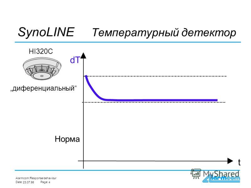Alarmcom: Date:Page: 23.07.983 Response behaviour T SynoLINE Температурный детектор 80°C 60°C t HI320C диференциальный Тревога