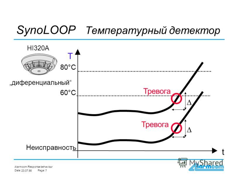 Alarmcom: Date:Page: 23.07.986 Response behaviour t T SynoLOOP Температурный детектор 80°C 60°C HI322A максимальный Норма Неисправность Тревога