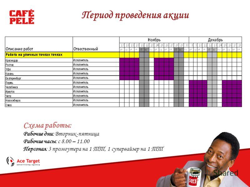 Период проведения акции Схема работы: Рабочие дни: Вторник-пятница Рабочие часы: с 8.00 – 11.00 Персонал: 3 промоутера на 1 ТТ, 1 супервайзер на 1 ТТ