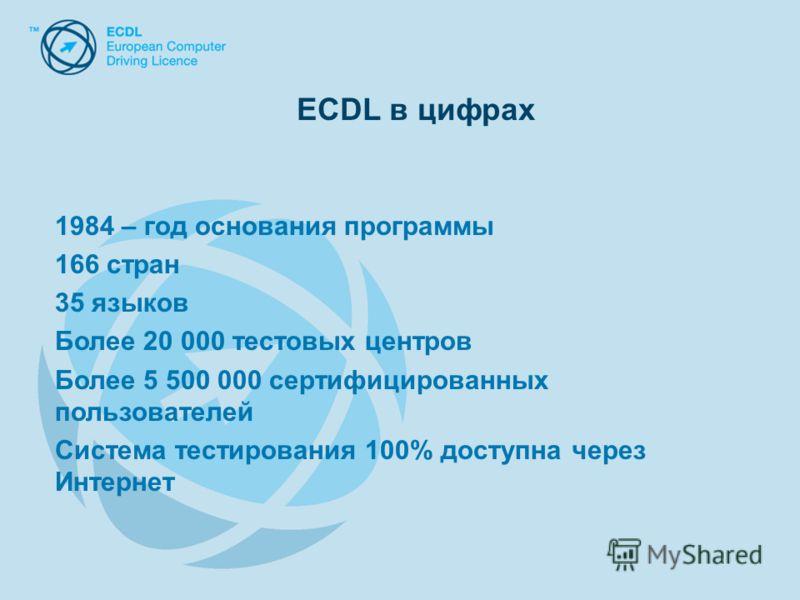 ECDL в цифрах 1984 – год основания программы 166 стран 35 языков Более 20 000 тестовых центров Более 5 500 000 сертифицированных пользователей Система тестирования 100% доступна через Интернет