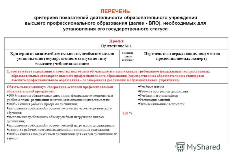 ПЕРЕЧЕНЬ критериев показателей деятельности образовательного учреждения высшего профессионального образования (далее - ВПО), необходимых для установления его государственного статуса Проект Приложение 1 Критерии показателей деятельности, необходимые