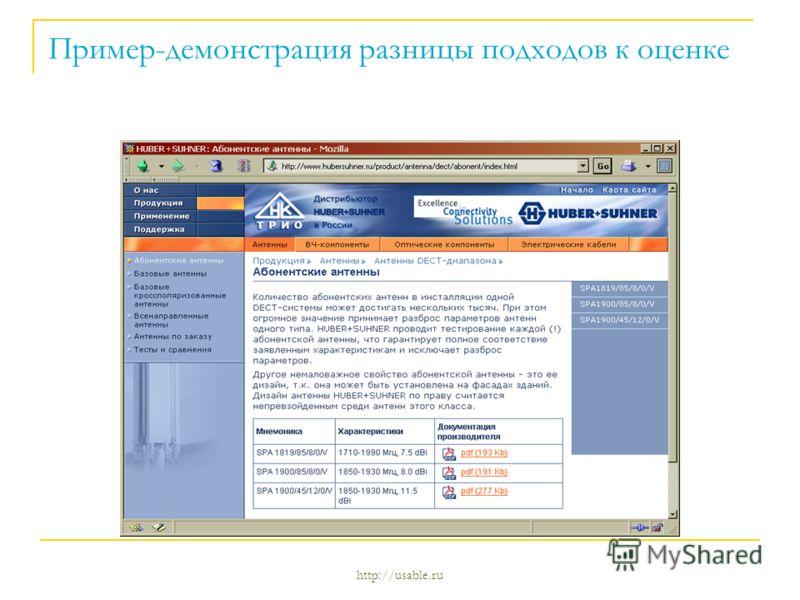 http://usable.ru Пример-демонстрация разницы подходов к оценке