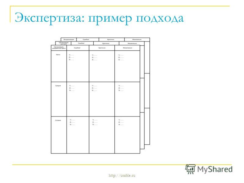 http://usable.ru Экспертиза: пример подхода