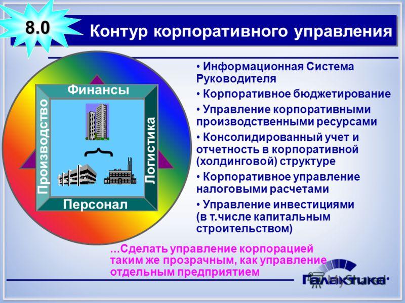 Контур корпоративного управления Информационная Система Руководителя Корпоративное бюджетирование Управление корпоративными производственными ресурсами Консолидированный учет и отчетность в корпоративной (холдинговой) структуре Корпоративное управлен
