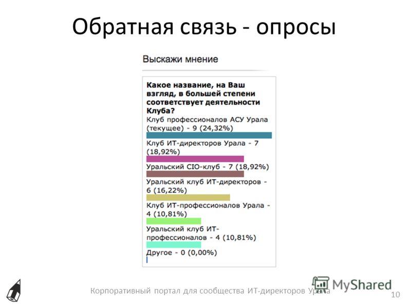 Обратная связь - опросы Корпоративный портал для сообщества ИТ-директоров Урала 10