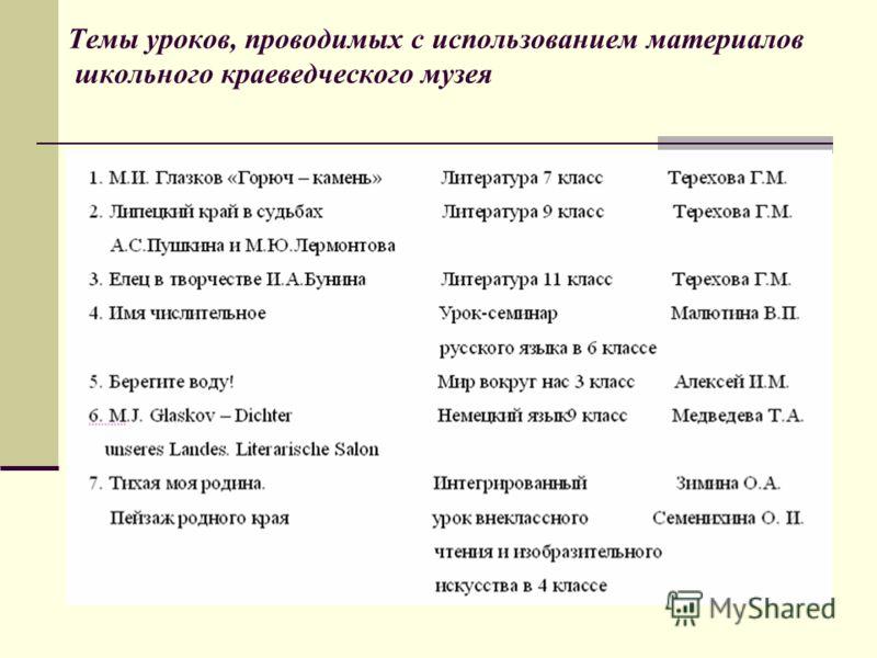 Темы уроков, проводимых с использованием материалов школьного краеведческого музея