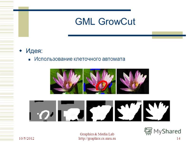 8/22/2012 Graphics & Media Lab http://graphics.cs.msu.su14 GML GrowCut Идея: Использование клеточного автомата