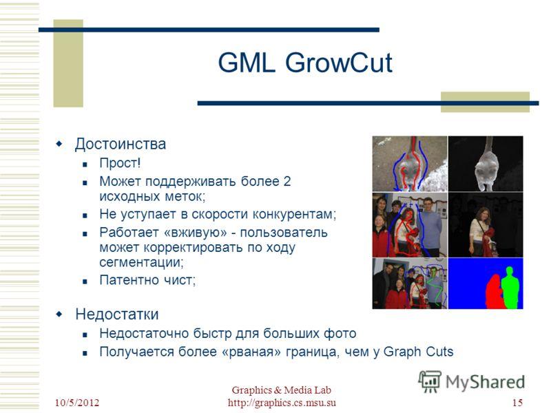 8/22/2012 Graphics & Media Lab http://graphics.cs.msu.su15 GML GrowCut Достоинства Прост! Может поддерживать более 2 исходных меток; Не уступает в скорости конкурентам; Работает «вживую» - пользователь может корректировать по ходу сегментации; Патент