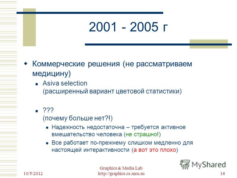8/22/2012 Graphics & Media Lab http://graphics.cs.msu.su16 2001 - 2005 г Коммерческие решения (не рассматриваем медицину) Asiva selection (расширенный вариант цветовой статистики) bad lib (почему больше нет?!) Надежность недостаточна – требуется акти