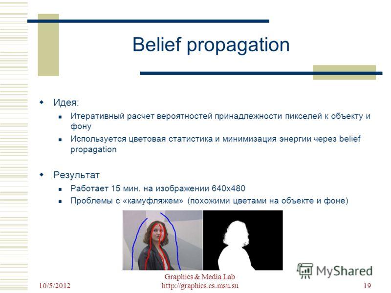 8/22/2012 Graphics & Media Lab http://graphics.cs.msu.su19 Belief propagation Идея: Итеративный расчет вероятностей принадлежности пикселей к объекту и фону Используется цветовая статистика и минимизация энергии через belief propagation Результат Раб