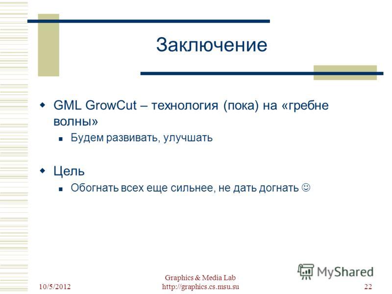 8/22/2012 Graphics & Media Lab http://graphics.cs.msu.su22 Заключение GML GrowCut – технология (пока) на «гребне волны» Будем развивать, улучшать Цель Обогнать всех еще сильнее, не дать догнать
