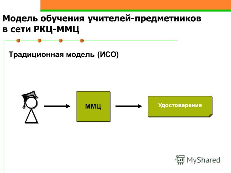 Модель обучения учителей-предметников в сети РКЦ-ММЦ Традиционная модель (ИСО) Удостоверение ММЦ