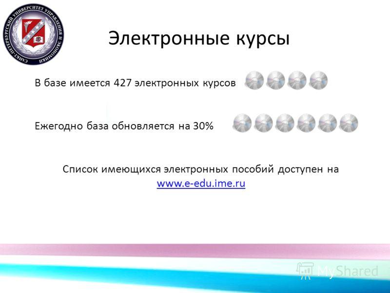 Электронные курсы В базе имеется 427 электронных курсов Ежегодно база обновляется на 30% Список имеющихся электронных пособий доступен на www.e-edu.ime.ru