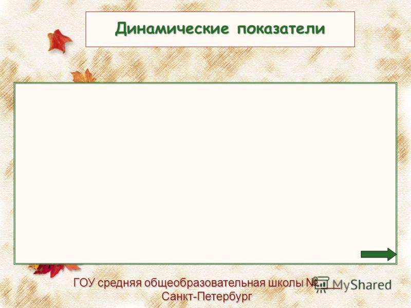 Динамические показатели ГОУ средняя общеобразовательная школы ___ Санкт-Петербург