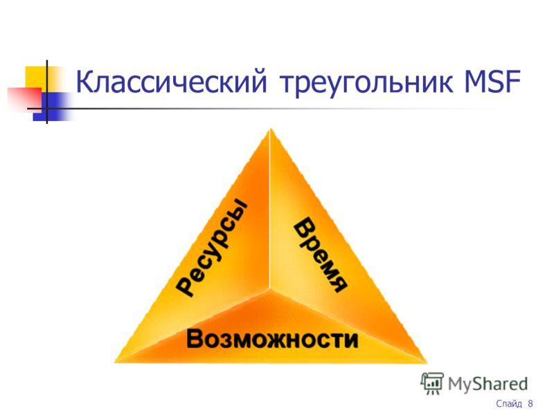 Слайд 8 Классический треугольник MSF
