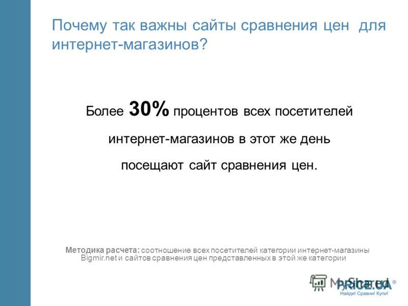 Почему так важны сайты сравнения цен для интернет-магазинов? Более 30% процентов всех посетителей интернет-магазинов в этот же день посещают сайт сравнения цен. Методика расчета: соотношение всех посетителей категории интернет-магазины Bigmir.net и с