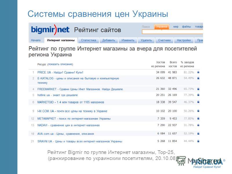 Системы сравнения цен Украины Рейтинг Bigmir по группе Интернет магазины, Top-25, (ранжирование по украинским посетителям, 20.10.08)