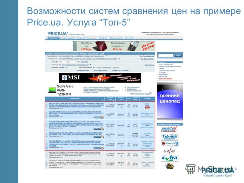 Возможности систем сравнения цен на примере Price.ua. Услуга Топ-5