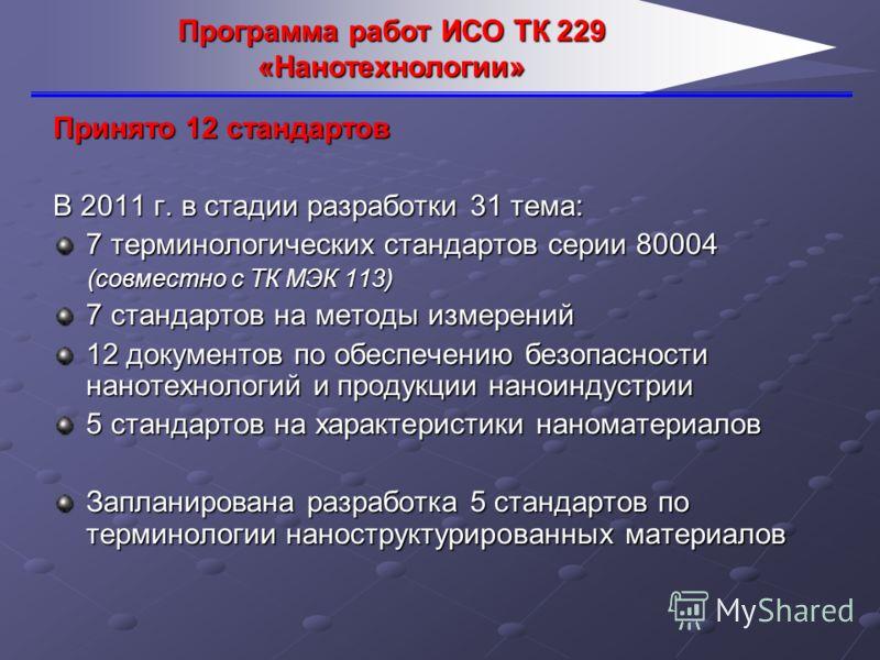 Принято 12 стандартов В 2011 г. в стадии разработки 31 тема: 7 терминологических стандартов серии 80004 (совместно с ТК МЭК 113) (совместно с ТК МЭК 113) 7 стандартов на методы измерений 12 документов по обеспечению безопасности нанотехнологий и прод