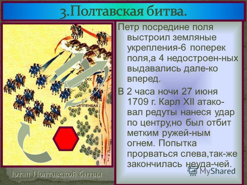 Гарнизон крепости 1,5 месяца сдерживал ата ки шведов.20 июня к городу подошли рус-ские войска и распо-ложились к северо-западу от Полтавы. Карл,нуждавшийся в за- пасах продовольствия и боеприпасах,несмот-ря на численное пре- восходство,решился на бит