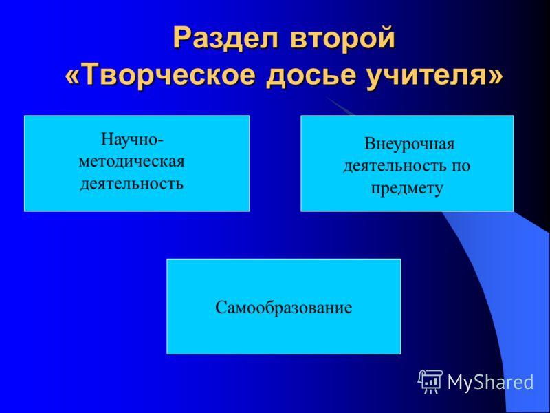 Раздел второй «Творческое досье учителя» Научно- методическая деятельность Внеурочная деятельность по предмету Самообразование