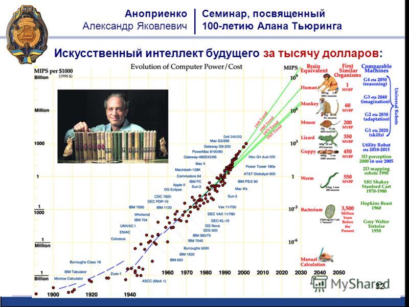 32 Семинар, посвященный 100-летию Алана Тьюринга Аноприенко Александр Яковлевич Искусственный интеллект будущего за тысячу долларов: