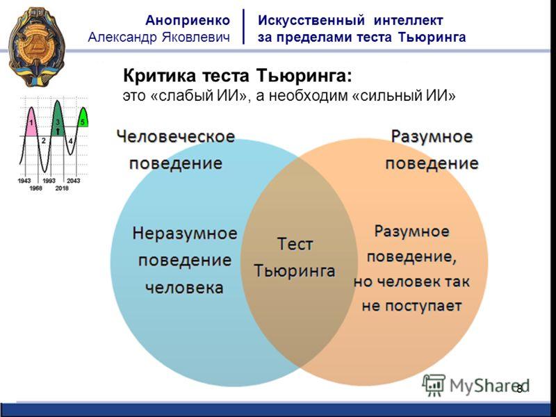 8 Искусственный интеллект за пределами теста Тьюринга Аноприенко Александр Яковлевич Критика теста Тьюринга: это «слабый ИИ», а необходим «сильный ИИ»