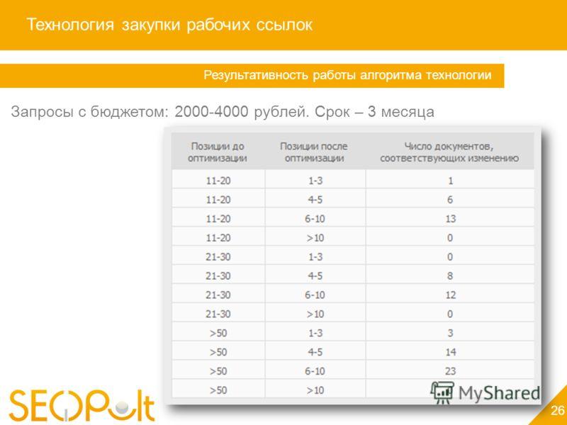 Технология закупки рабочих ссылок Услуга «Персональный менеджер» Результативность работы алгоритма технологии Запросы с бюджетом: 2000-4000 рублей. Срок – 3 месяца 26