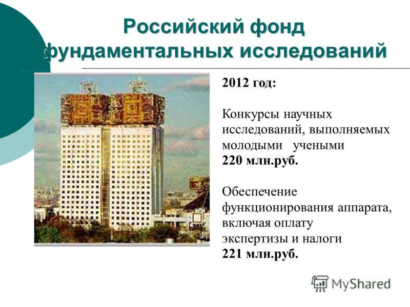 Российский фонд фундаментальных исследований 2012 год: Конкурсы научных исследований, выполняемых молодыми учеными 220 млн.руб. Обеспечение функционирования аппарата, включая оплату экспертизы и налоги 221 млн.руб.